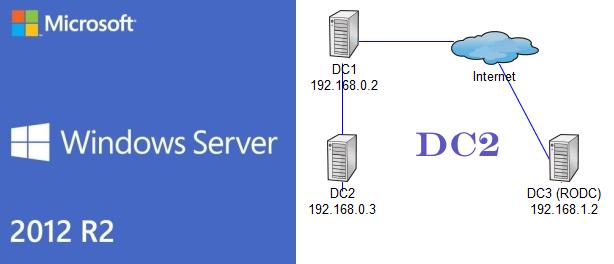 dc2_domain_controller