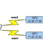 Почтовый сервер и два IP-адреса (провайдера)