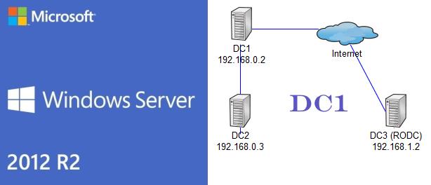 dc1_domain_controller