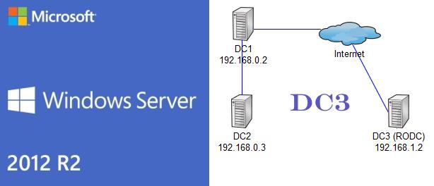 dc3_domain_controller