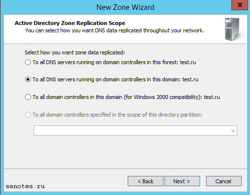 dns_zone_replication_scope