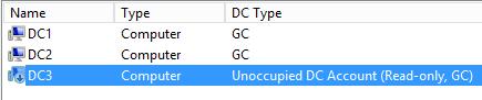 rodc_unoccupied