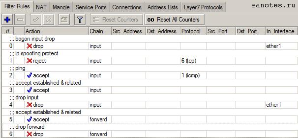 winbox-firewall-settings